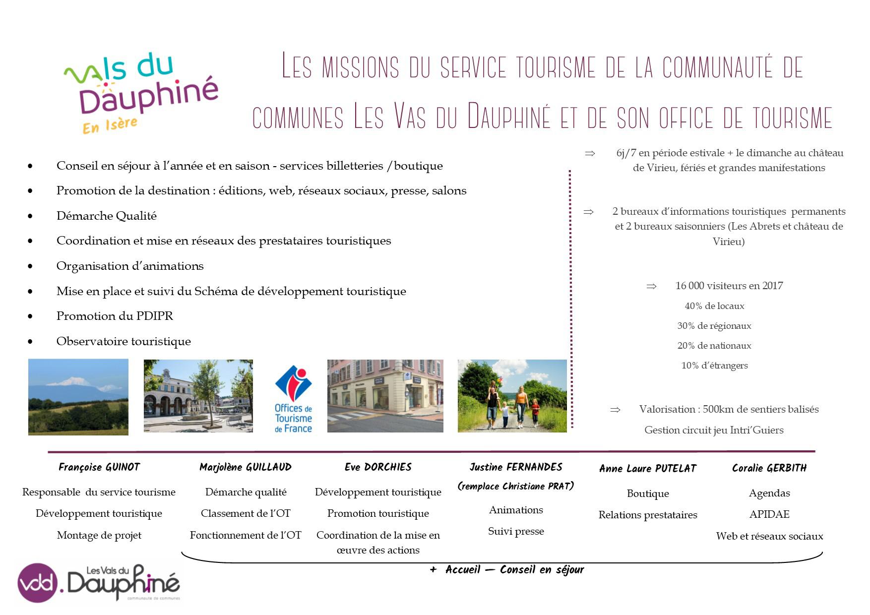 service-tourisme-Vals-du-Dauphine
